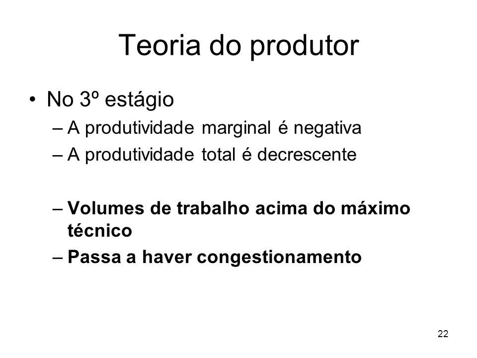 Teoria do produtor No 3º estágio A produtividade marginal é negativa
