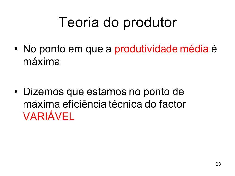 Teoria do produtor No ponto em que a produtividade média é máxima