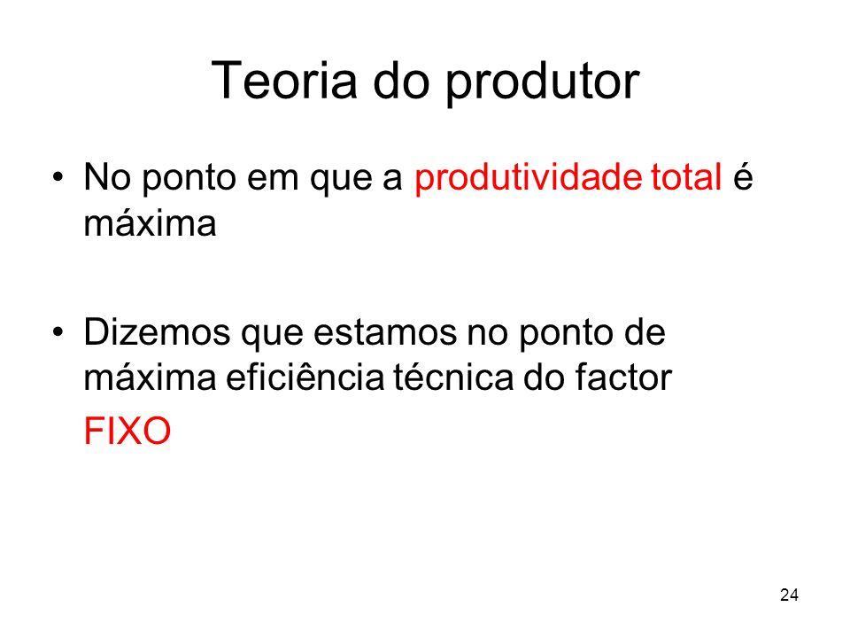 Teoria do produtor No ponto em que a produtividade total é máxima