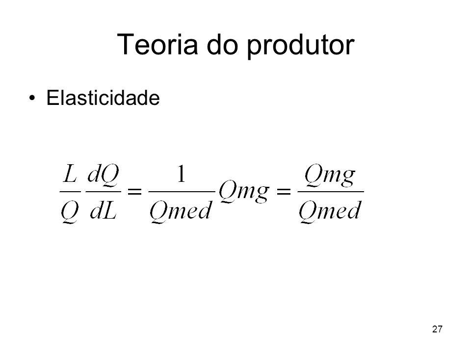 Teoria do produtor Elasticidade