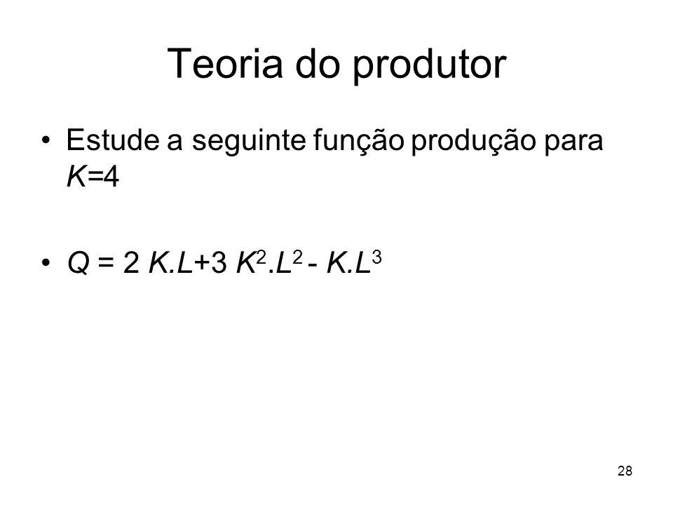 Teoria do produtor Estude a seguinte função produção para K=4