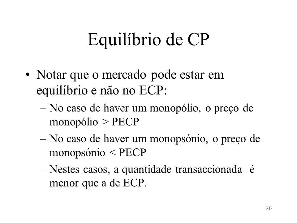 Equilíbrio de CP Notar que o mercado pode estar em equilíbrio e não no ECP: No caso de haver um monopólio, o preço de monopólio > PECP.