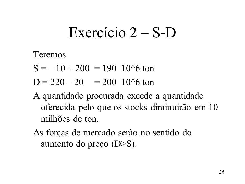 Exercício 2 – S-D Teremos S = – 10 + 200 = 190 10^6 ton