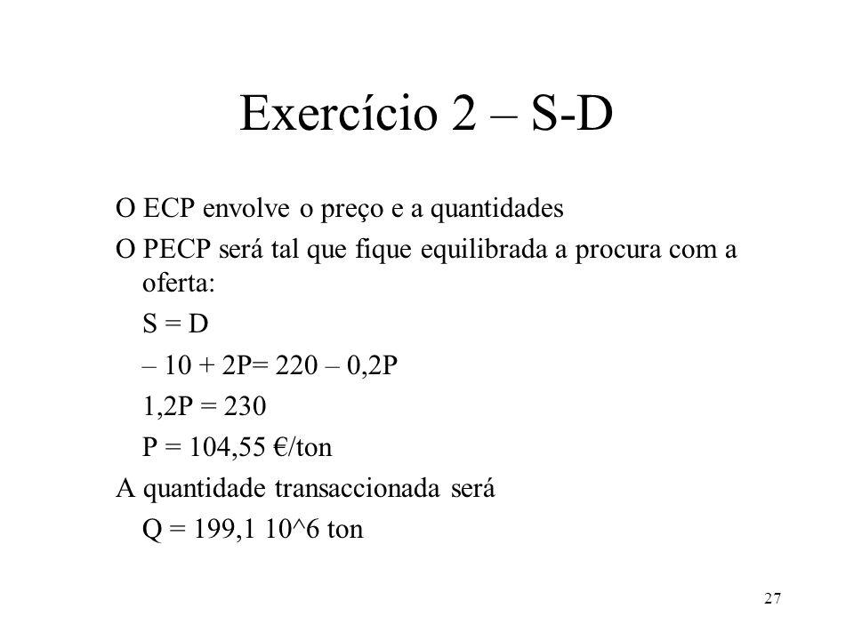 Exercício 2 – S-D O ECP envolve o preço e a quantidades
