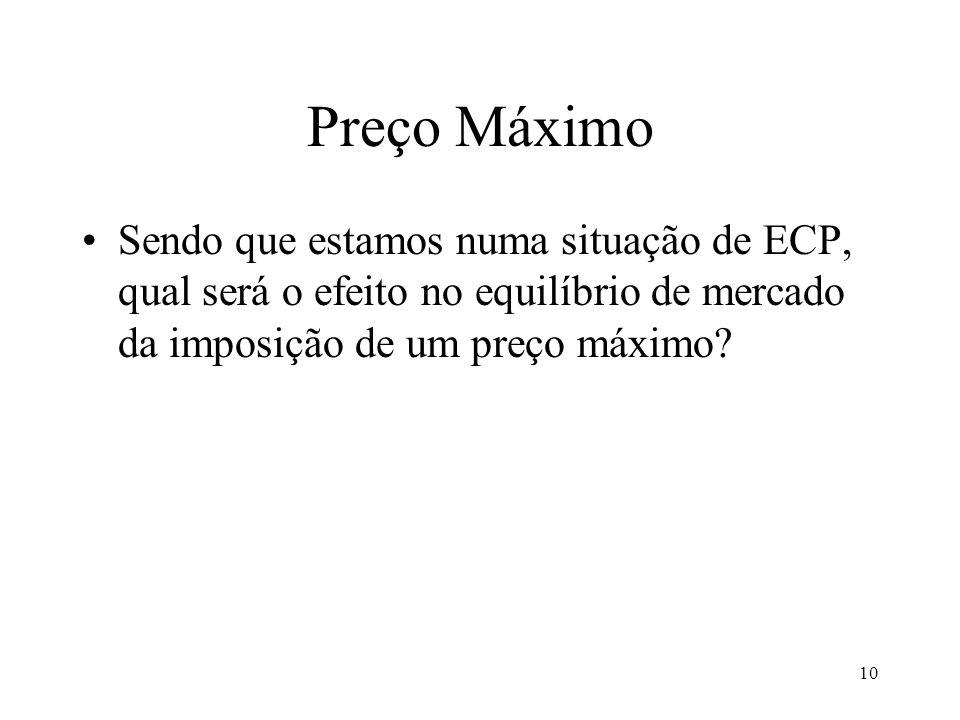 Preço Máximo Sendo que estamos numa situação de ECP, qual será o efeito no equilíbrio de mercado da imposição de um preço máximo
