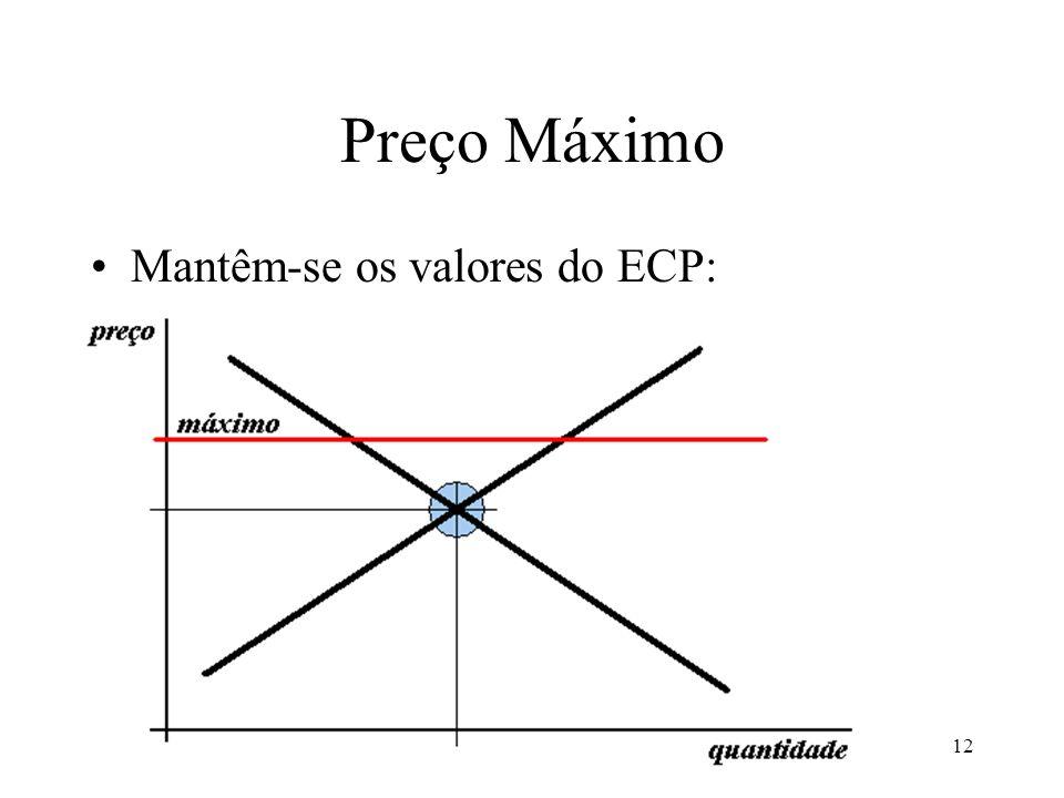 Preço Máximo Mantêm-se os valores do ECP: