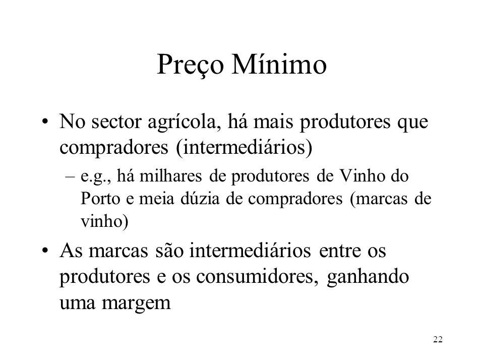 Preço Mínimo No sector agrícola, há mais produtores que compradores (intermediários)