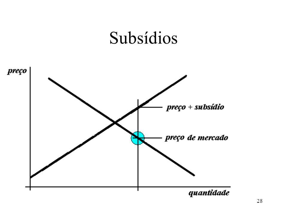 Subsídios