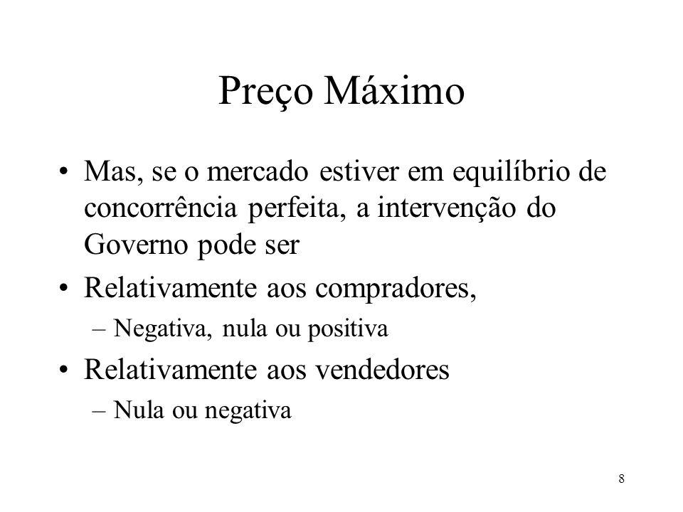 Preço Máximo Mas, se o mercado estiver em equilíbrio de concorrência perfeita, a intervenção do Governo pode ser.