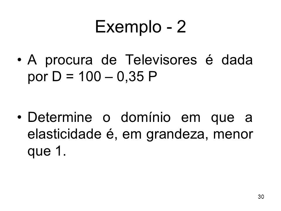 Exemplo - 2 A procura de Televisores é dada por D = 100 – 0,35 P