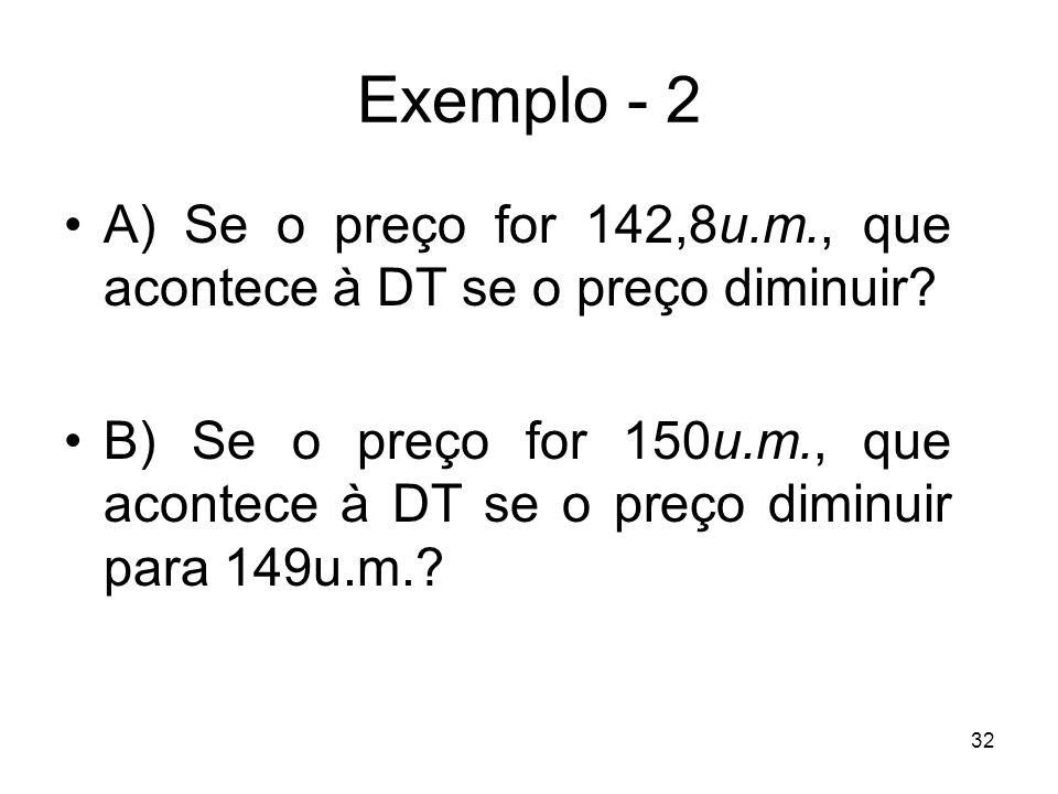 Exemplo - 2 A) Se o preço for 142,8u.m., que acontece à DT se o preço diminuir