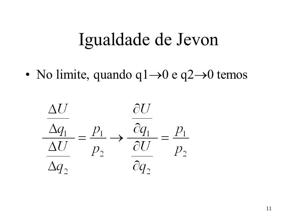 Igualdade de Jevon No limite, quando q10 e q20 temos