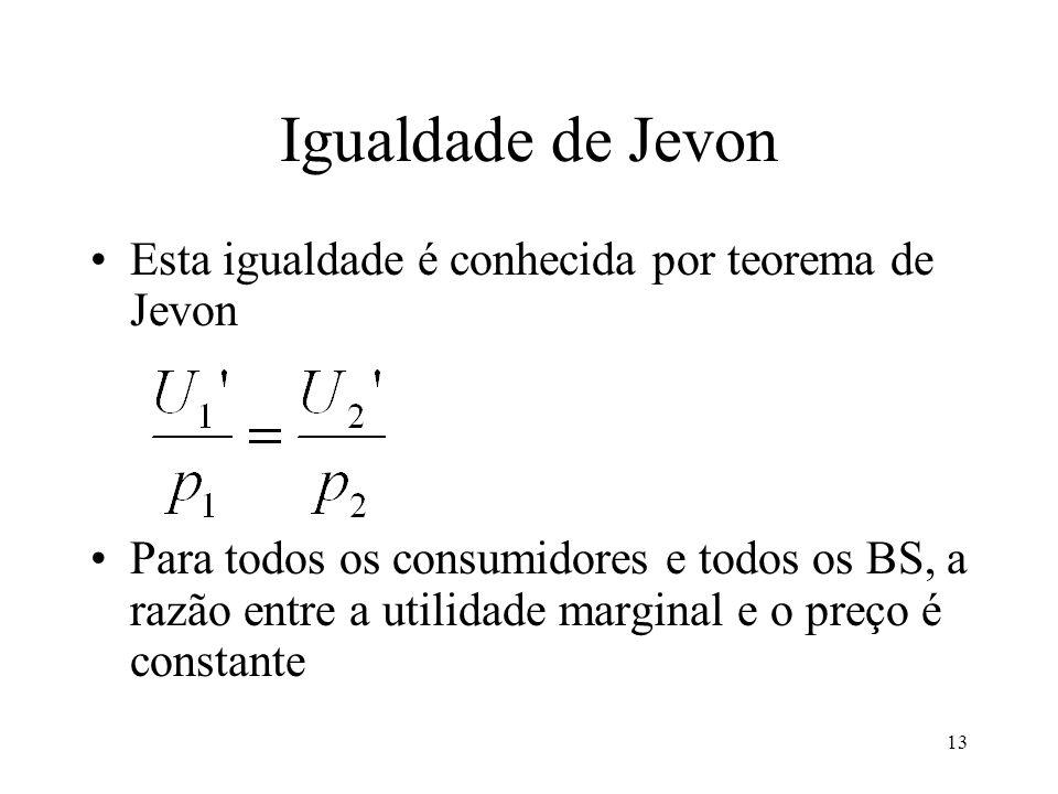 Igualdade de Jevon Esta igualdade é conhecida por teorema de Jevon
