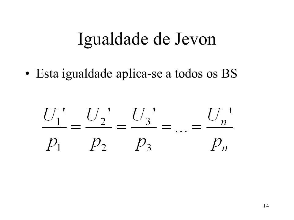 Igualdade de Jevon Esta igualdade aplica-se a todos os BS