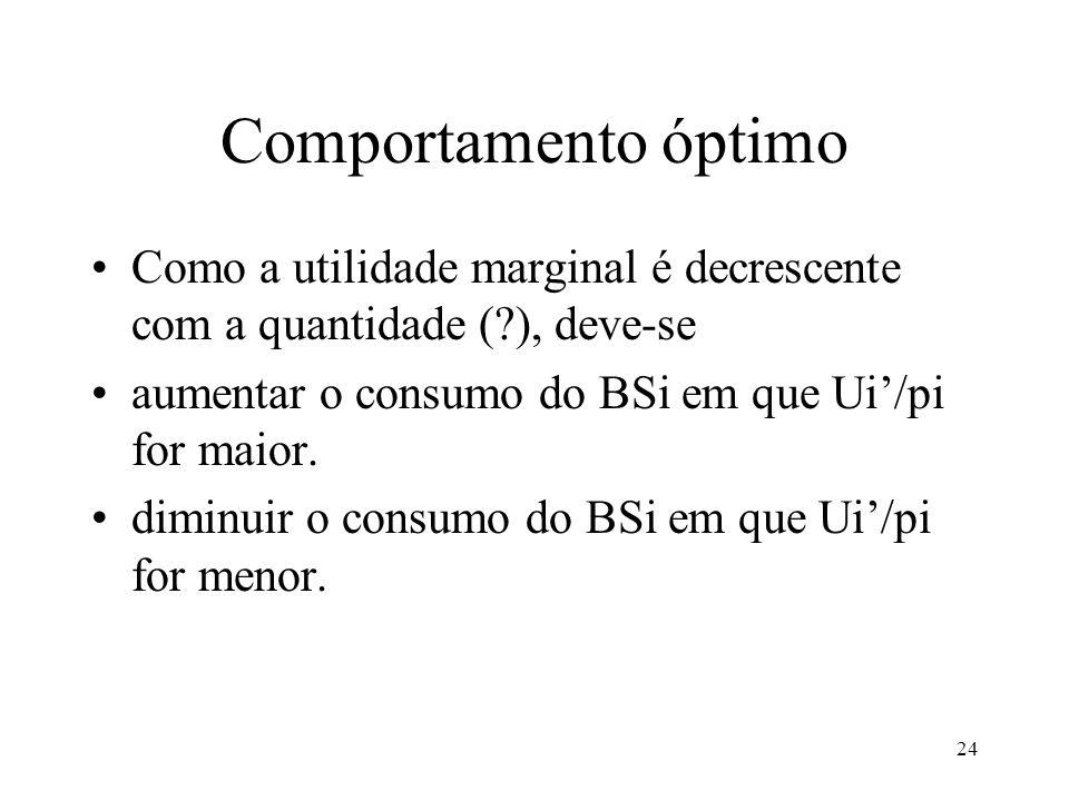 Comportamento óptimo Como a utilidade marginal é decrescente com a quantidade ( ), deve-se. aumentar o consumo do BSi em que Ui'/pi for maior.