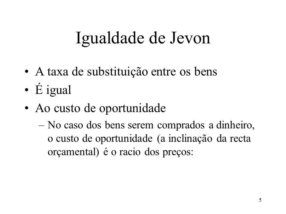 Igualdade de Jevon A taxa de substituição entre os bens É igual