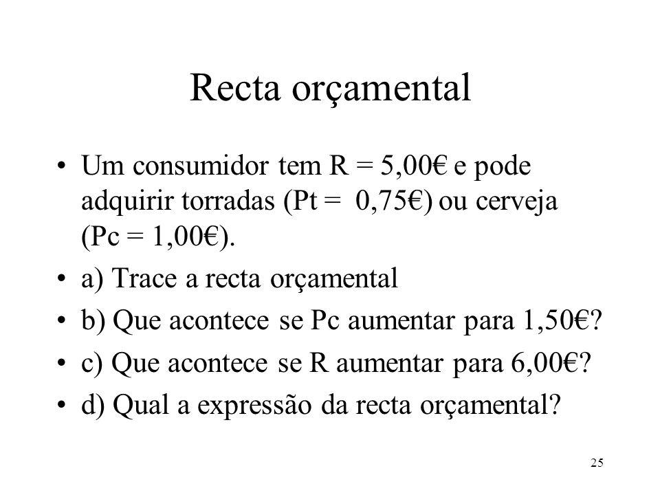 Recta orçamental Um consumidor tem R = 5,00€ e pode adquirir torradas (Pt = 0,75€) ou cerveja (Pc = 1,00€).