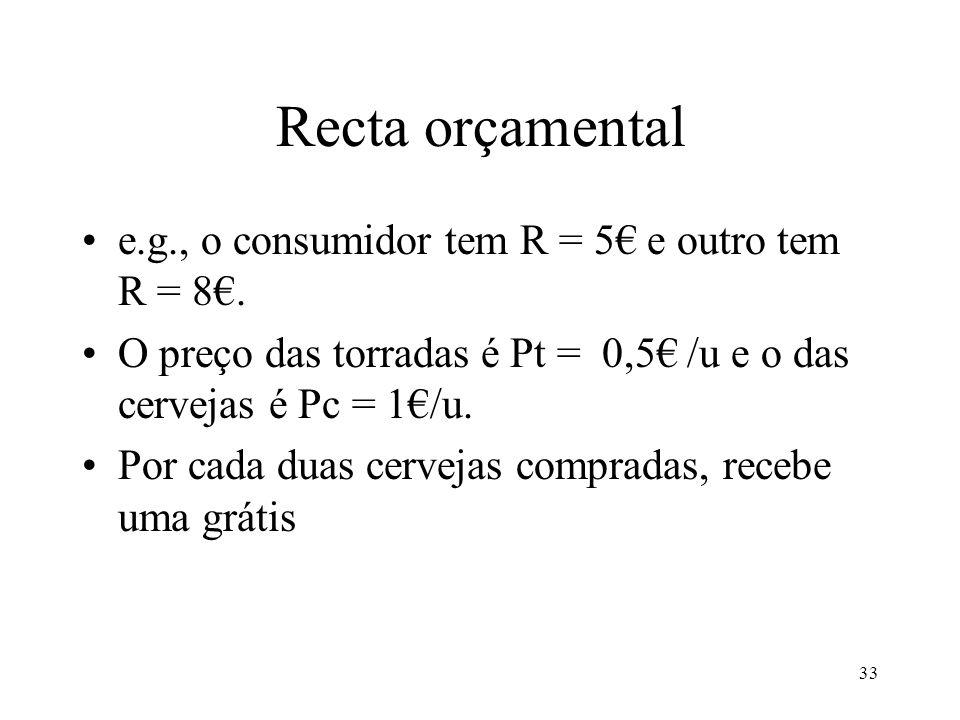 Recta orçamental e.g., o consumidor tem R = 5€ e outro tem R = 8€.