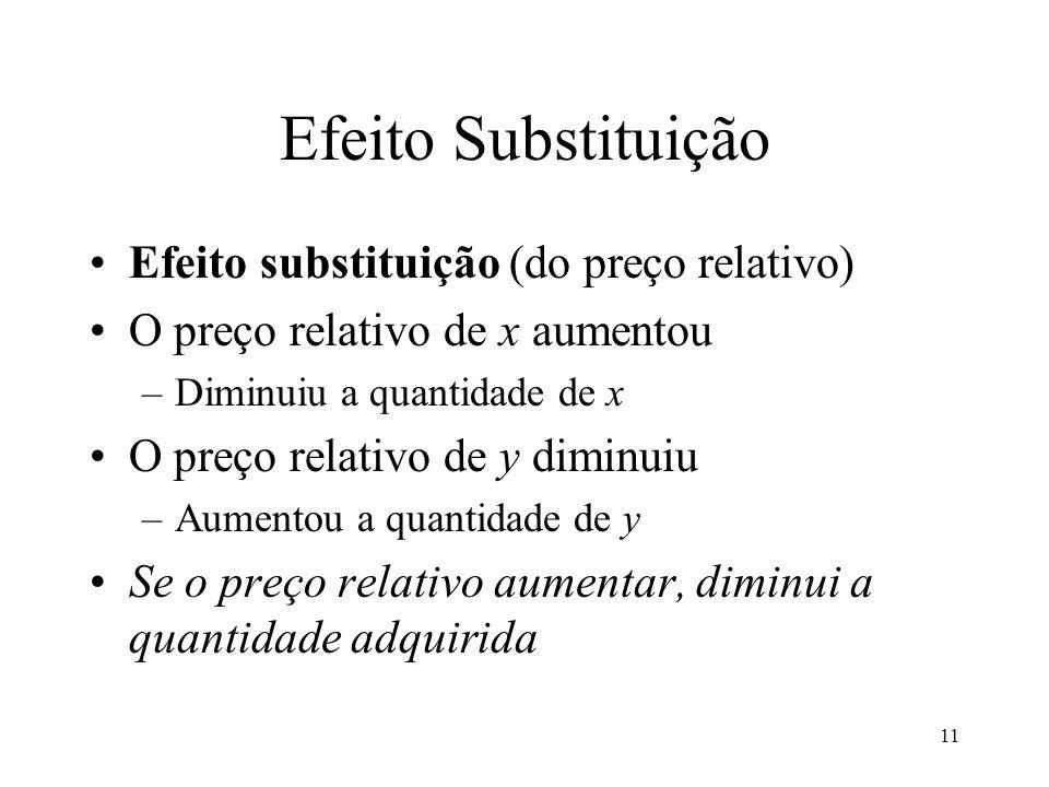 Efeito Substituição Efeito substituição (do preço relativo)
