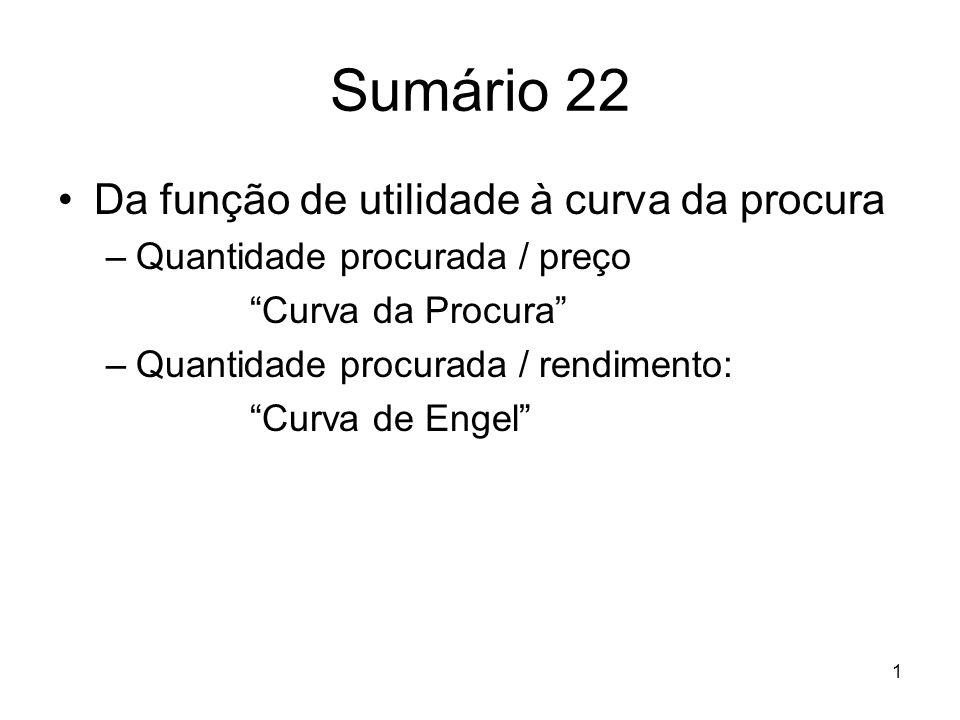Sumário 22 Da função de utilidade à curva da procura