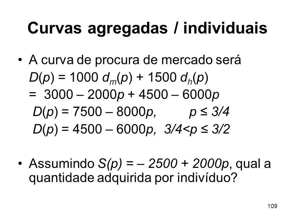 Curvas agregadas / individuais