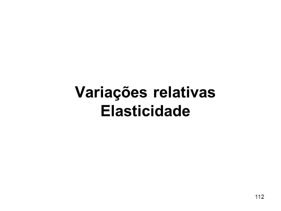 Variações relativas Elasticidade