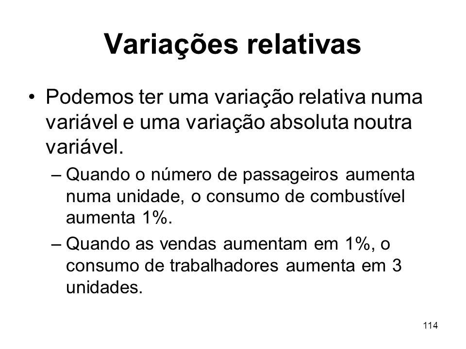 Variações relativas Podemos ter uma variação relativa numa variável e uma variação absoluta noutra variável.