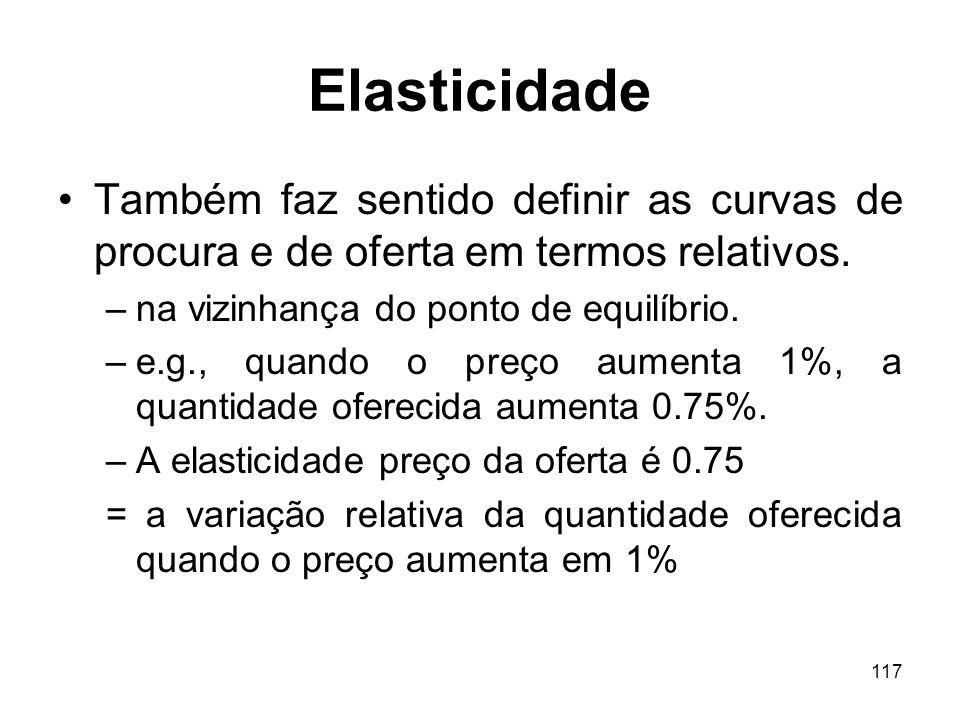 Elasticidade Também faz sentido definir as curvas de procura e de oferta em termos relativos. na vizinhança do ponto de equilíbrio.
