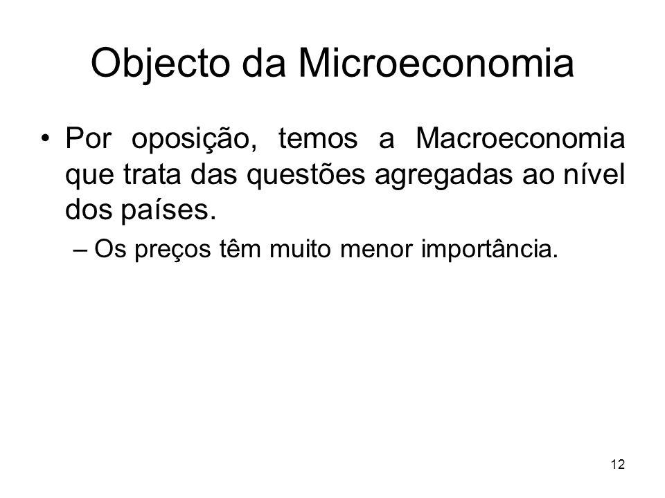 Objecto da Microeconomia