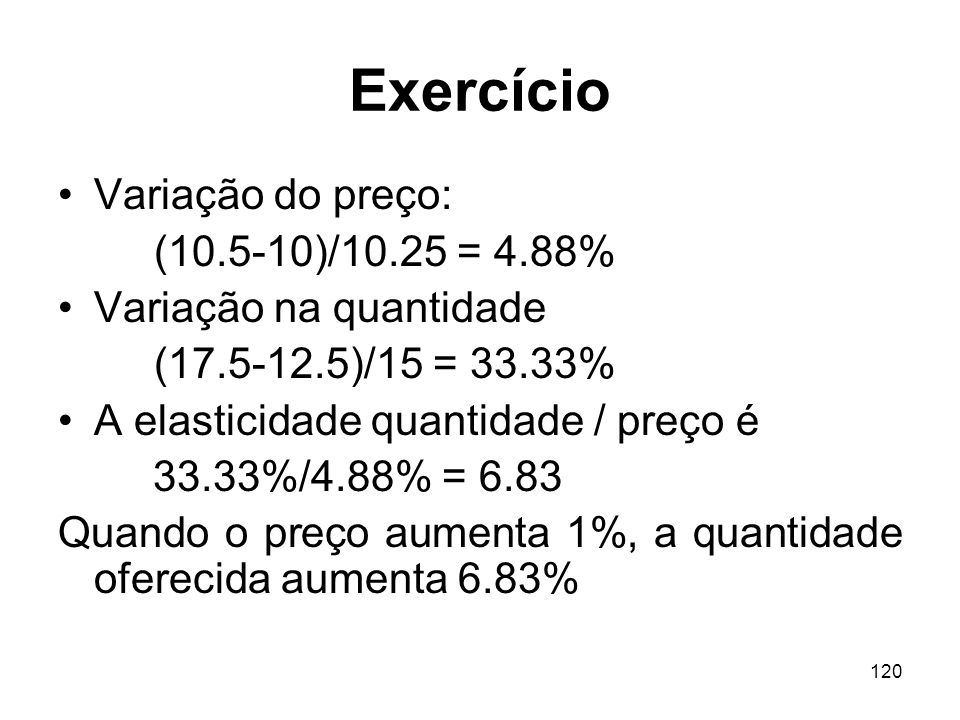 Exercício Variação do preço: (10.5-10)/10.25 = 4.88%
