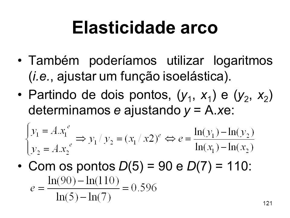 Elasticidade arco Também poderíamos utilizar logaritmos (i.e., ajustar um função isoelástica).