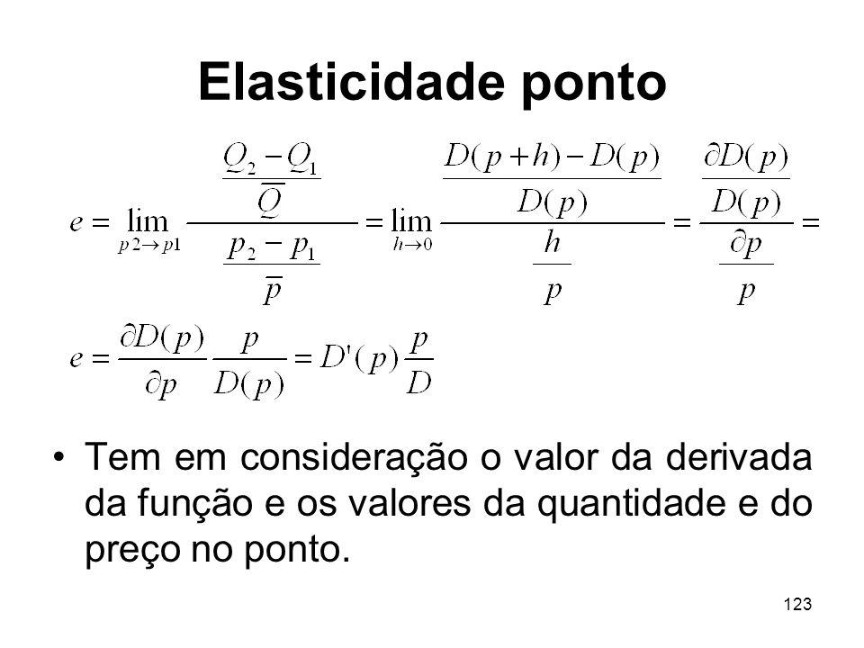 Elasticidade ponto Tem em consideração o valor da derivada da função e os valores da quantidade e do preço no ponto.