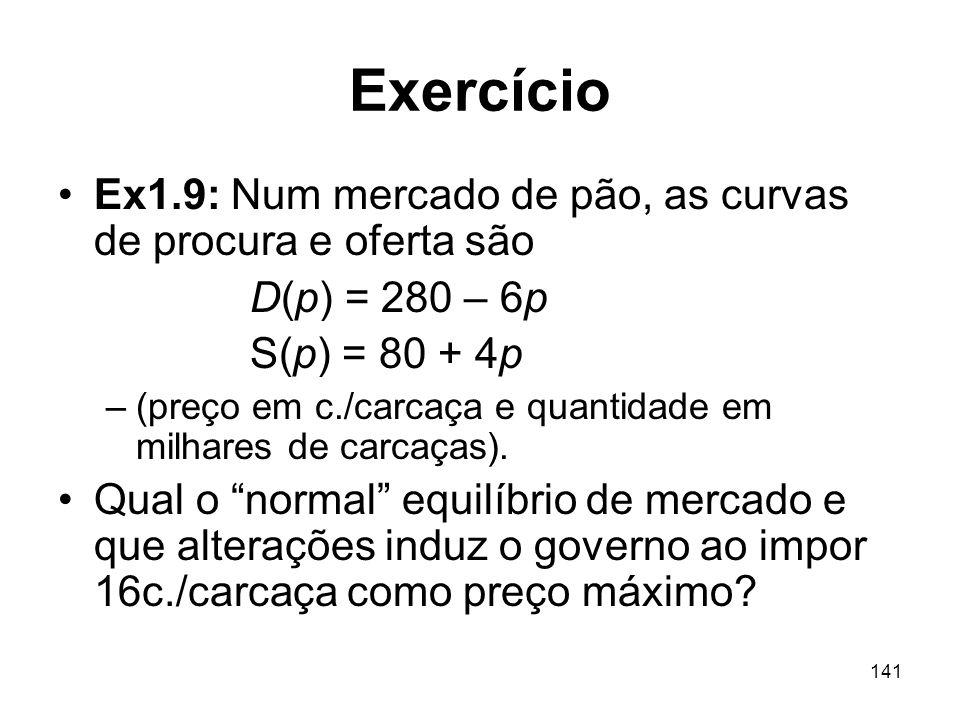 Exercício Ex1.9: Num mercado de pão, as curvas de procura e oferta são
