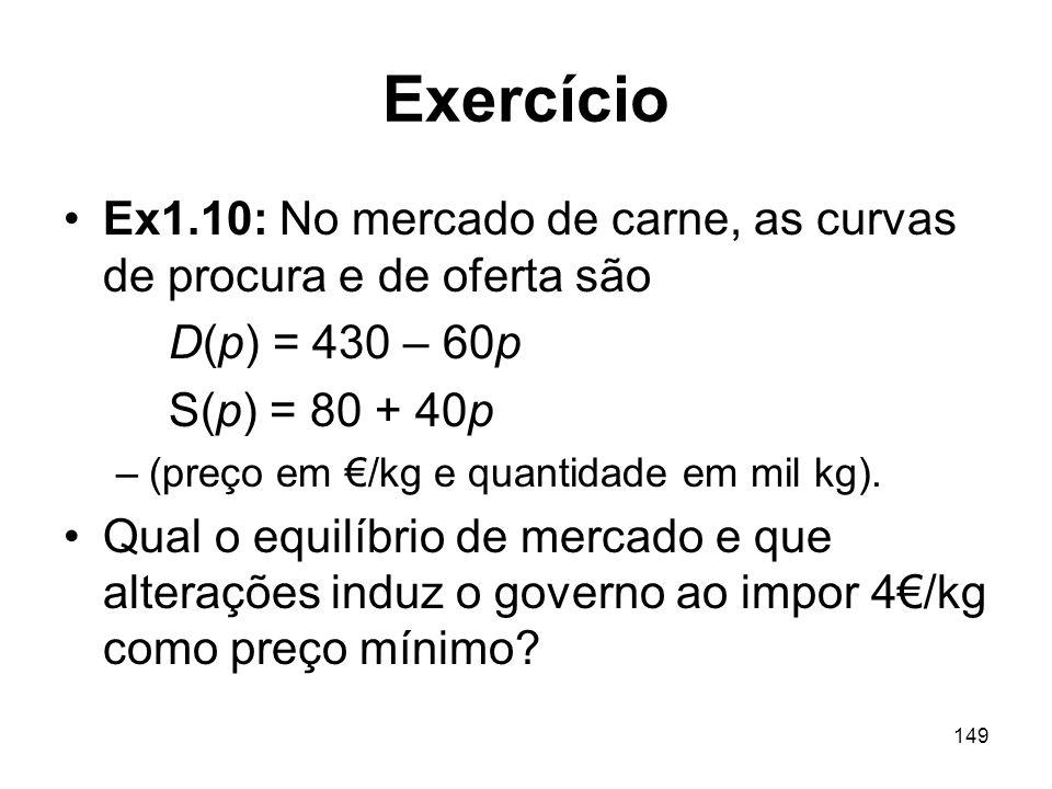 Exercício Ex1.10: No mercado de carne, as curvas de procura e de oferta são. D(p) = 430 – 60p. S(p) = 80 + 40p.