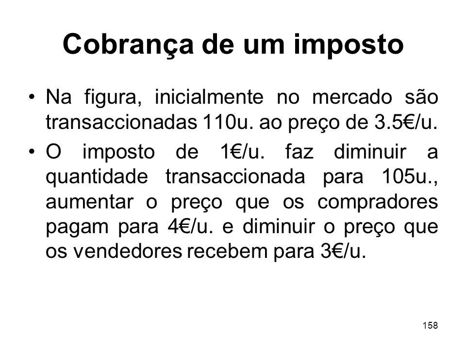 Cobrança de um imposto Na figura, inicialmente no mercado são transaccionadas 110u. ao preço de 3.5€/u.