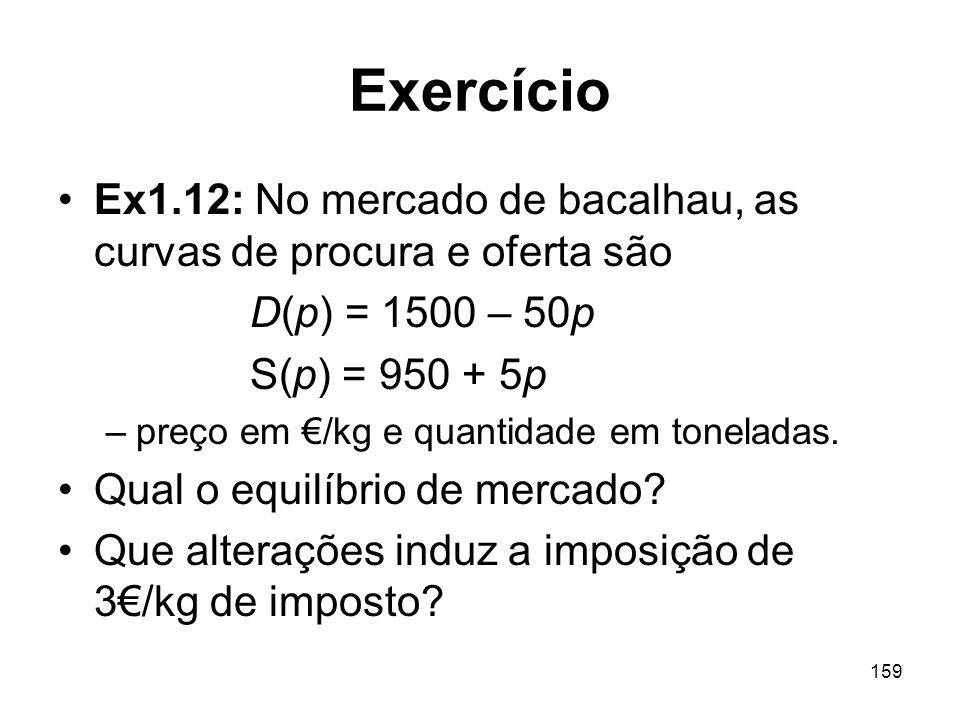 Exercício Ex1.12: No mercado de bacalhau, as curvas de procura e oferta são. D(p) = 1500 – 50p. S(p) = 950 + 5p.