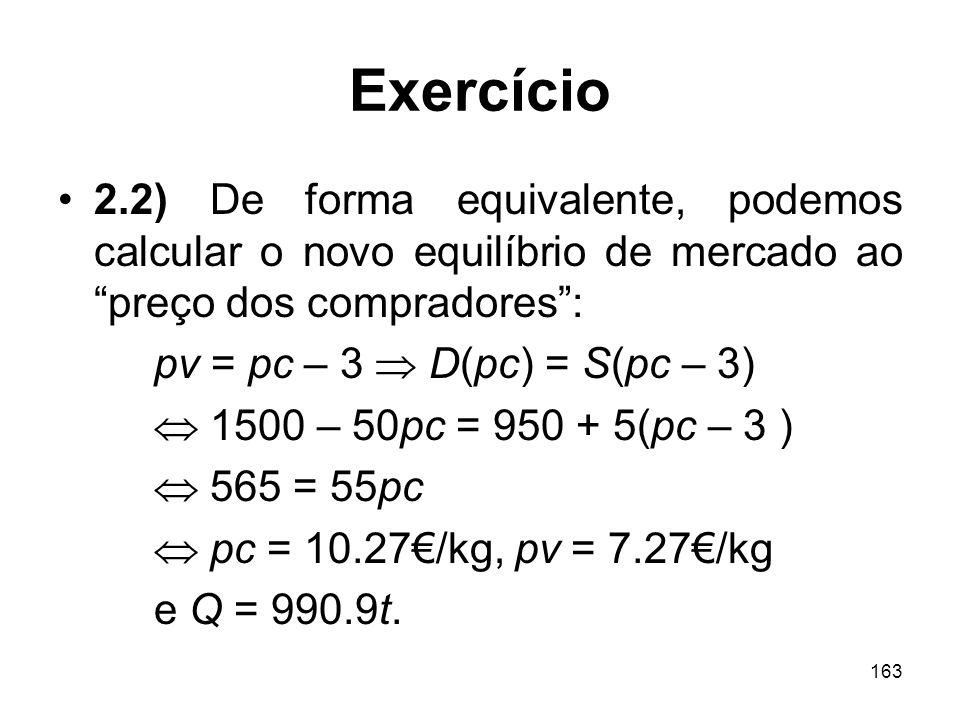 Exercício 2.2) De forma equivalente, podemos calcular o novo equilíbrio de mercado ao preço dos compradores :