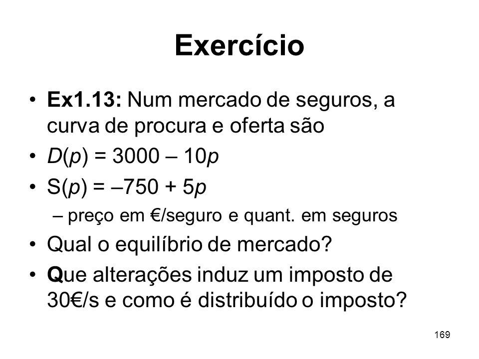 Exercício Ex1.13: Num mercado de seguros, a curva de procura e oferta são. D(p) = 3000 – 10p. S(p) = –750 + 5p.