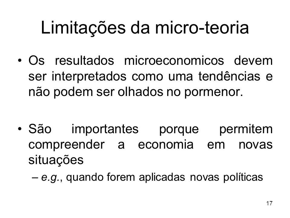 Limitações da micro-teoria
