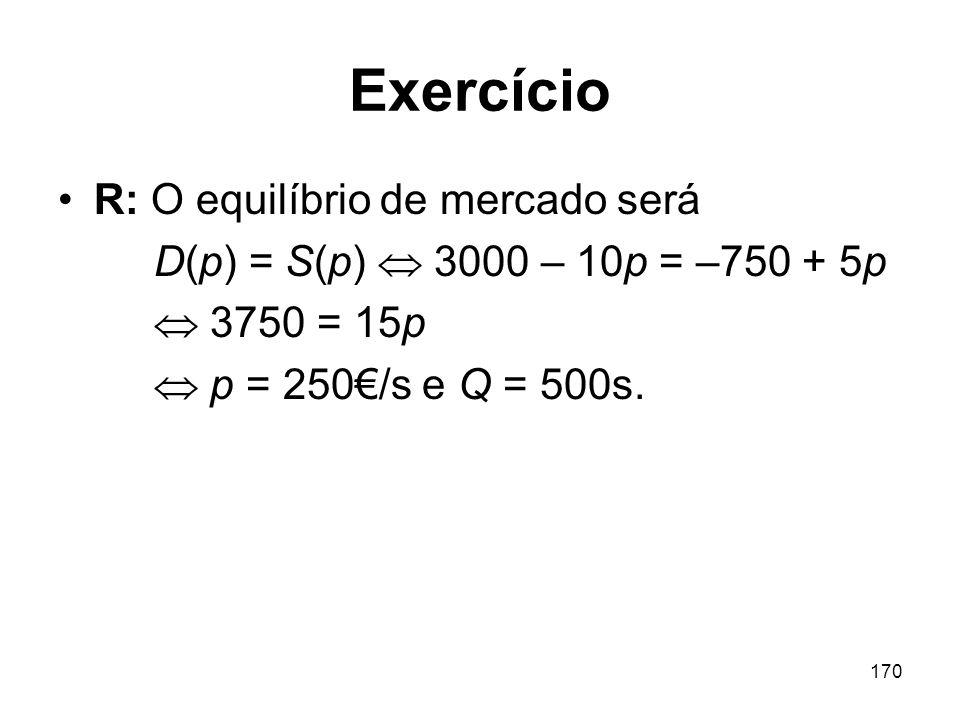 Exercício R: O equilíbrio de mercado será