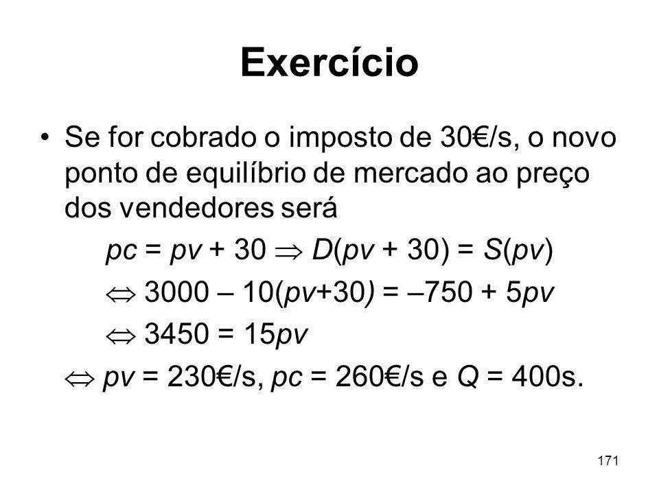 Exercício Se for cobrado o imposto de 30€/s, o novo ponto de equilíbrio de mercado ao preço dos vendedores será.