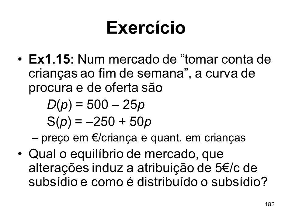 Exercício Ex1.15: Num mercado de tomar conta de crianças ao fim de semana , a curva de procura e de oferta são.