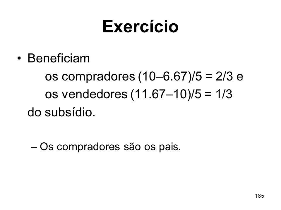 Exercício Beneficiam os compradores (10–6.67)/5 = 2/3 e