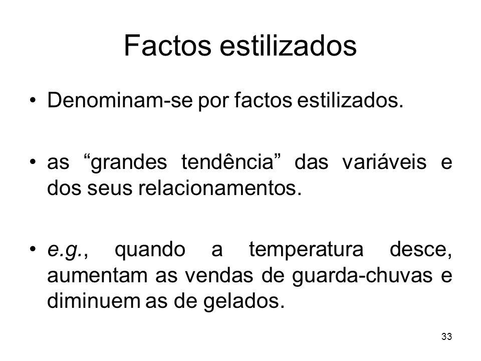 Factos estilizados Denominam-se por factos estilizados.