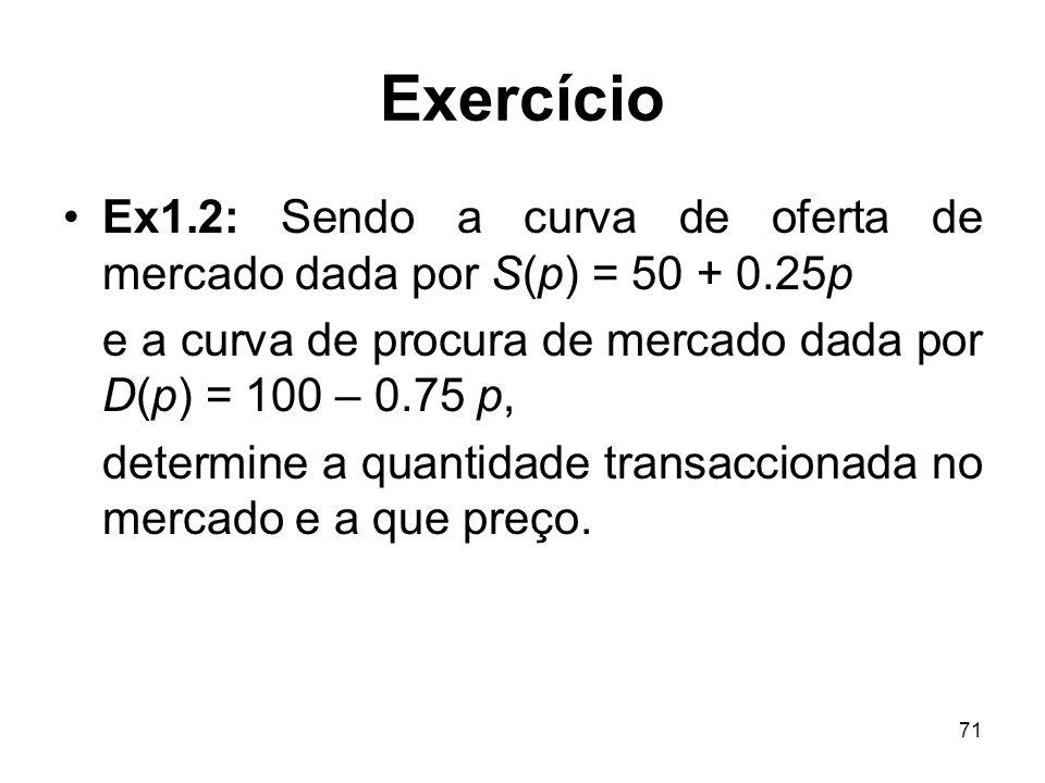 Exercício Ex1.2: Sendo a curva de oferta de mercado dada por S(p) = 50 + 0.25p. e a curva de procura de mercado dada por D(p) = 100 – 0.75 p,