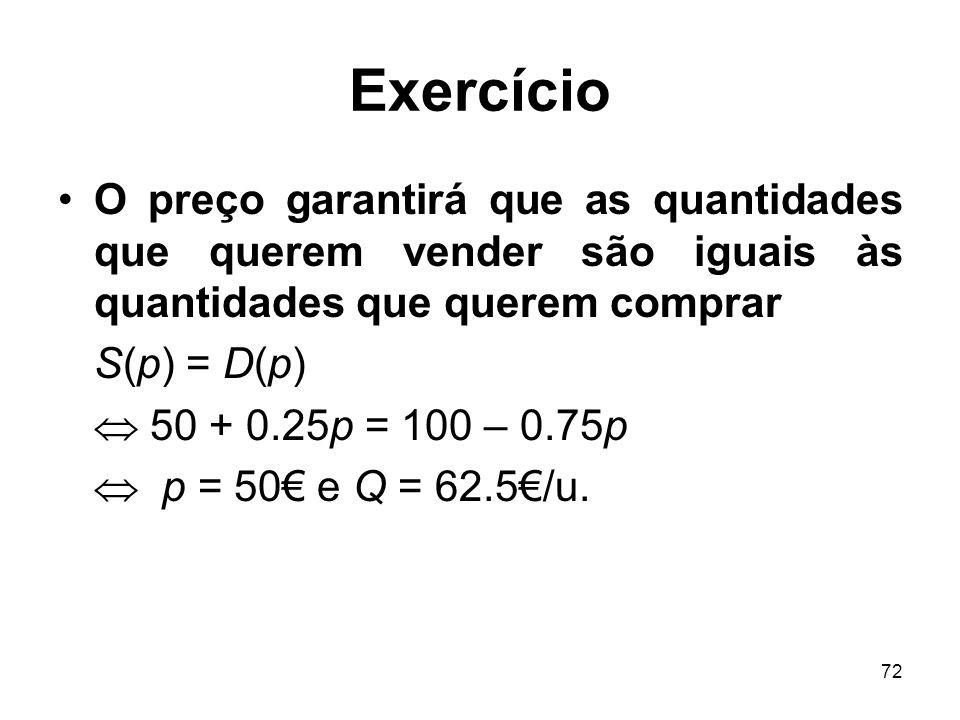 Exercício O preço garantirá que as quantidades que querem vender são iguais às quantidades que querem comprar.