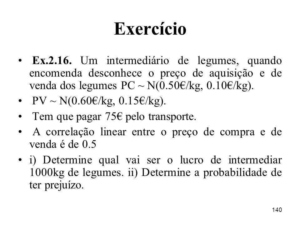 Exercício Ex.2.16. Um intermediário de legumes, quando encomenda desconhece o preço de aquisição e de venda dos legumes PC ~ N(0.50€/kg, 0.10€/kg).
