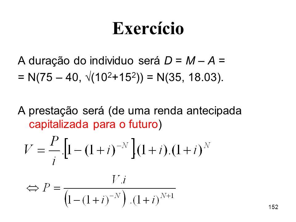 Exercício A duração do individuo será D = M – A =