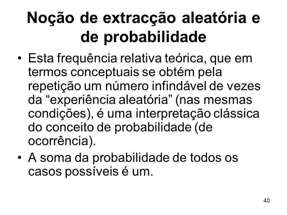 Noção de extracção aleatória e de probabilidade
