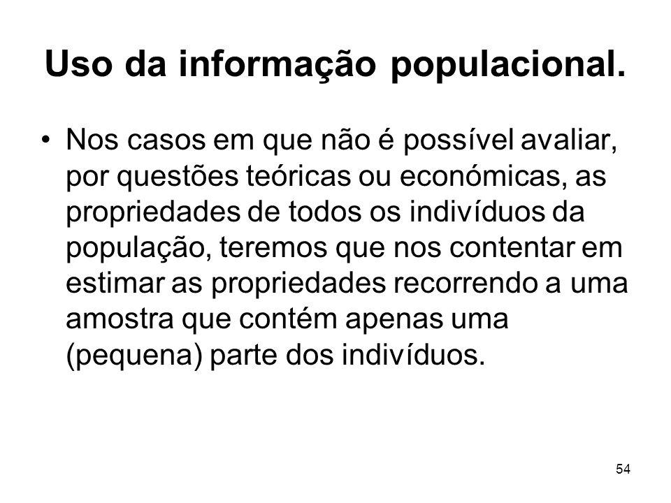 Uso da informação populacional.